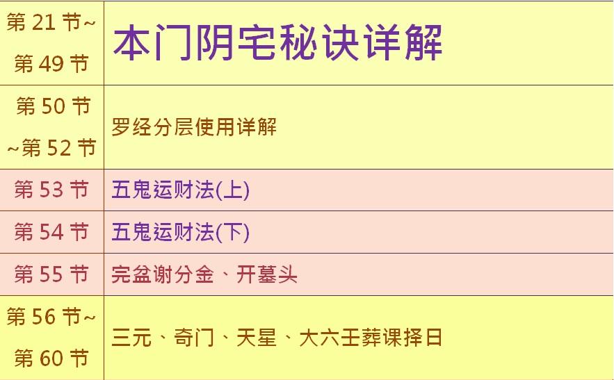 feng-shui-yang-house-longyu369133