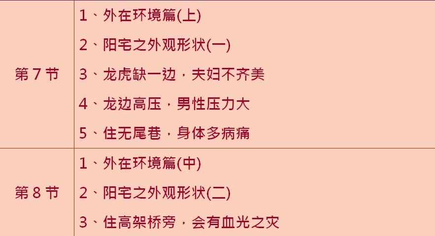 feng-shui-yang-house-longyu369139
