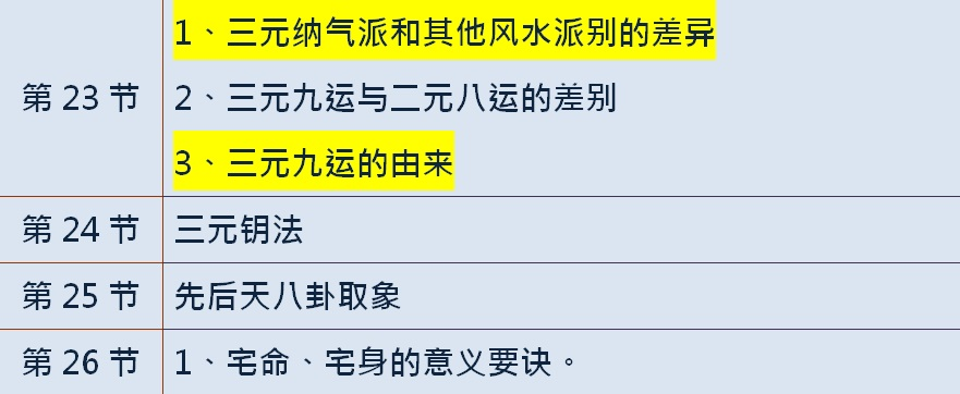 feng-shui-yang-house-longyu369150