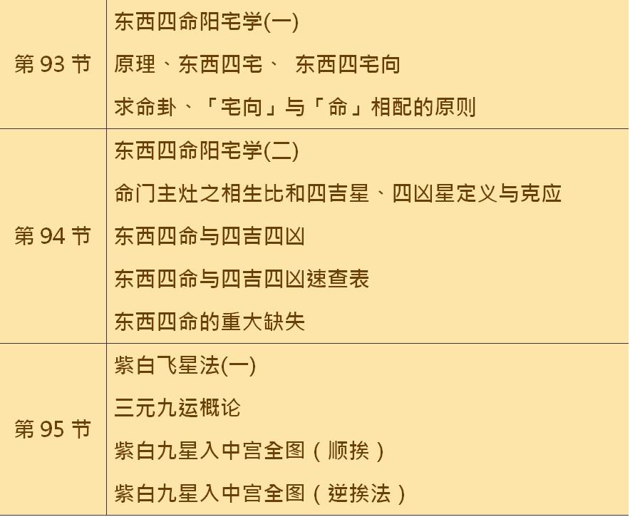 feng-shui-yang-house-longyu369167